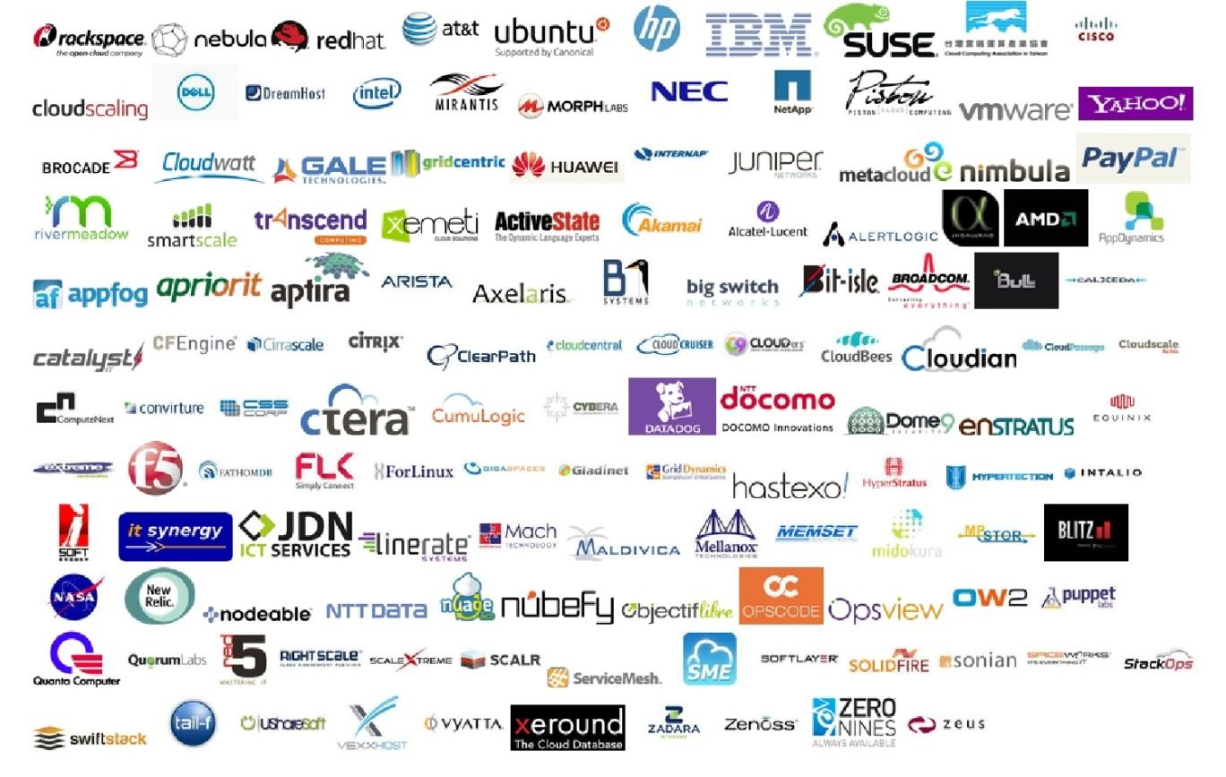 Openstack Private Cloud company